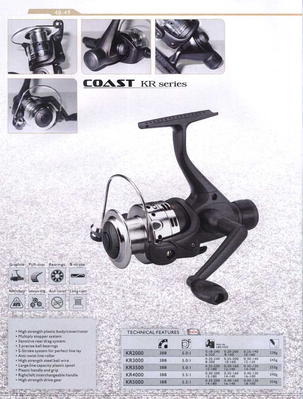 spinning reel- KR