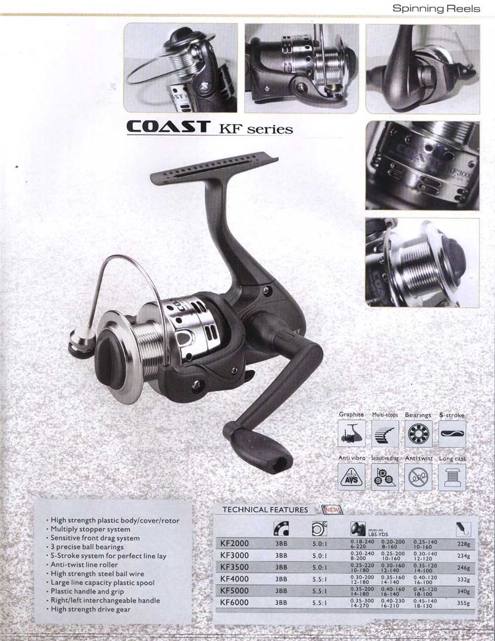 Spinning reel- KF