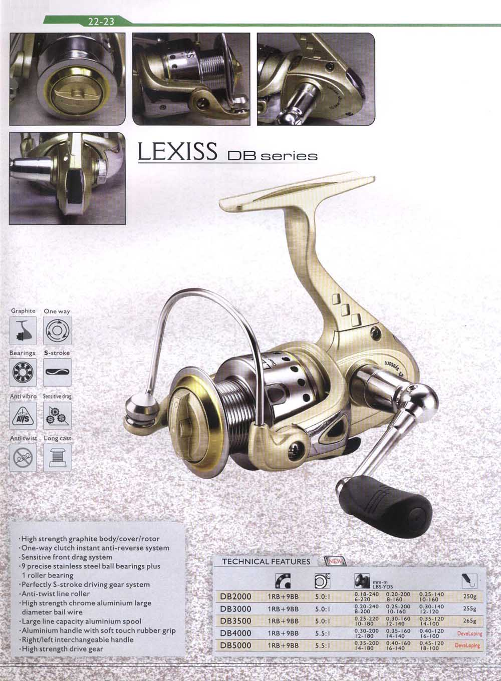 Spinning reel- DB